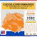 18 de junio: No baja...Cauquenes registra 11 nuevos casos de COVID-19, 7 Pelluhue y uno Chanco
