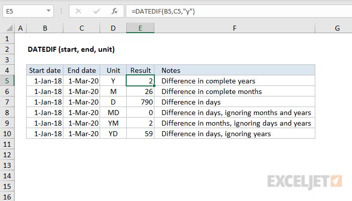 صيغ وشرح استخدام الدالة DATEDIF في برنامج Microsoft Excel