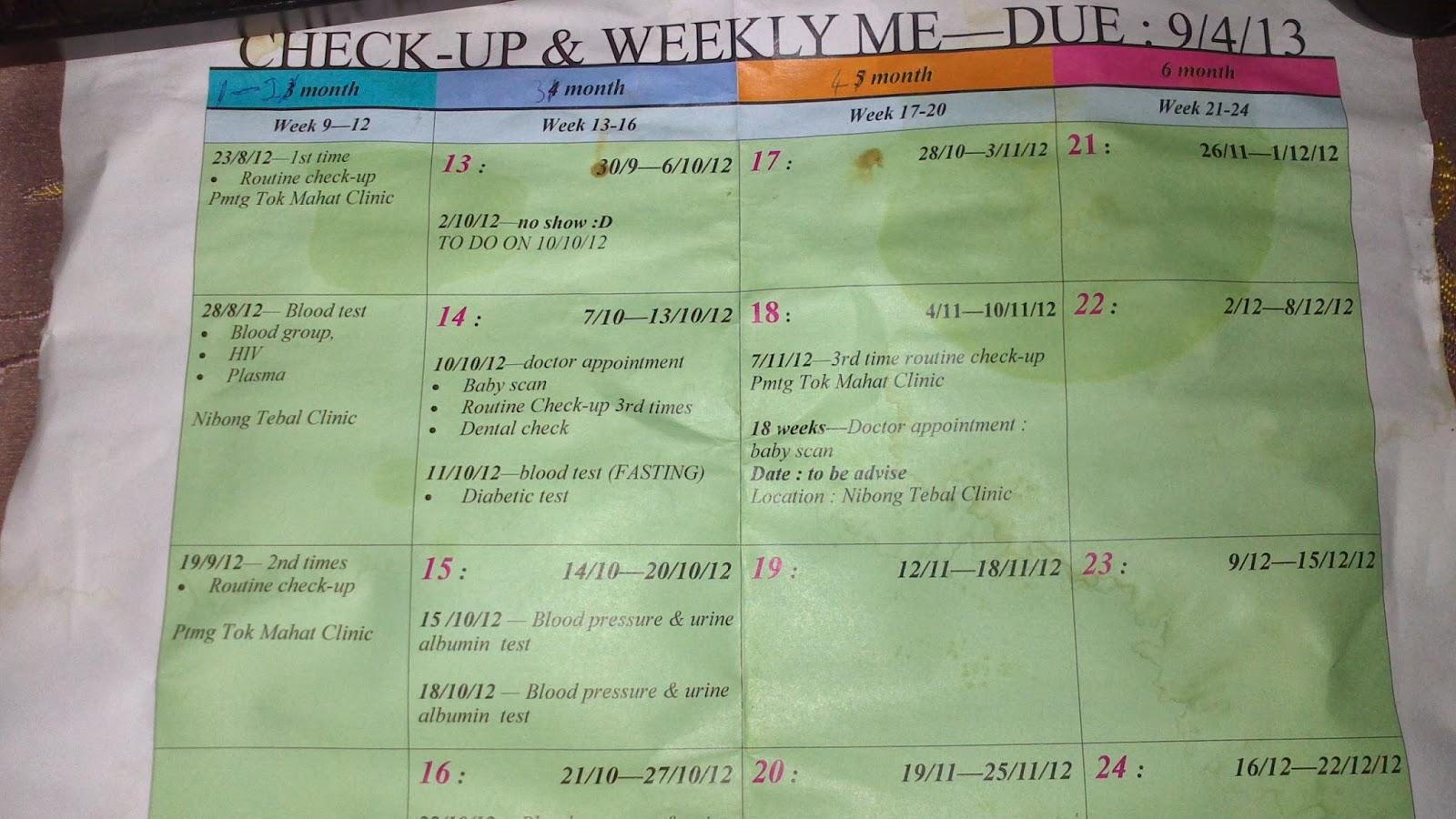 2 Minggu Diet Telur Bisa Turun 3 Kg per Minggu (Ini Prosedurnya!)