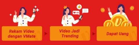 Silahkan buat Video Anda dan Usahakan supaya Video tersebut Viral. Apabila Video Anda berhasil Viral, maka Anda akan memperoleh 1-10000 VCoin (tergantung tingkat keviralan video Anda).
