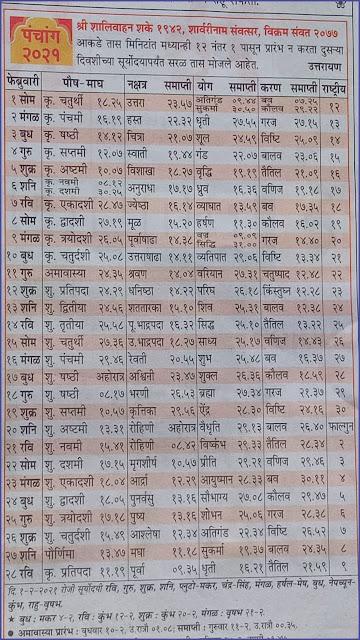 Kalnirnay Marathi Panchang February 2021 Date Panchang 2021