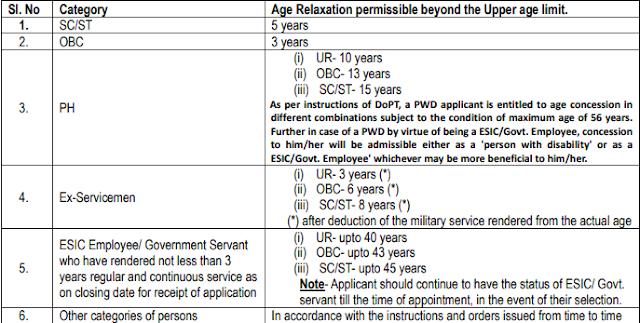 ESIC Haryana Jobs-2019 Apply Online For LDC & Stenographer Posts