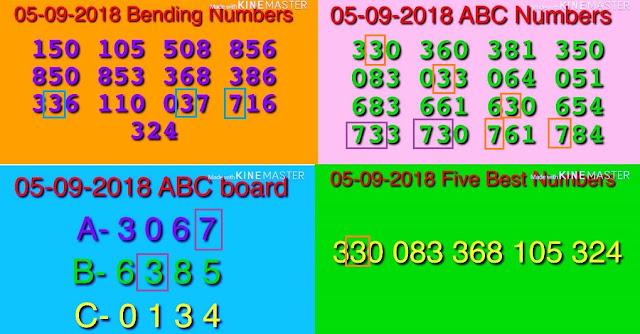 Kerala Lottery Guessing Akshaya AK-360 on 05.09.2018 by Chotta Anwar