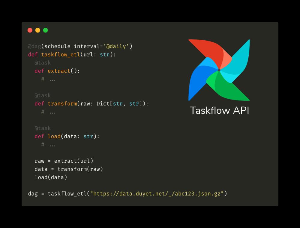 Airflow 2.0 - Taskflow API