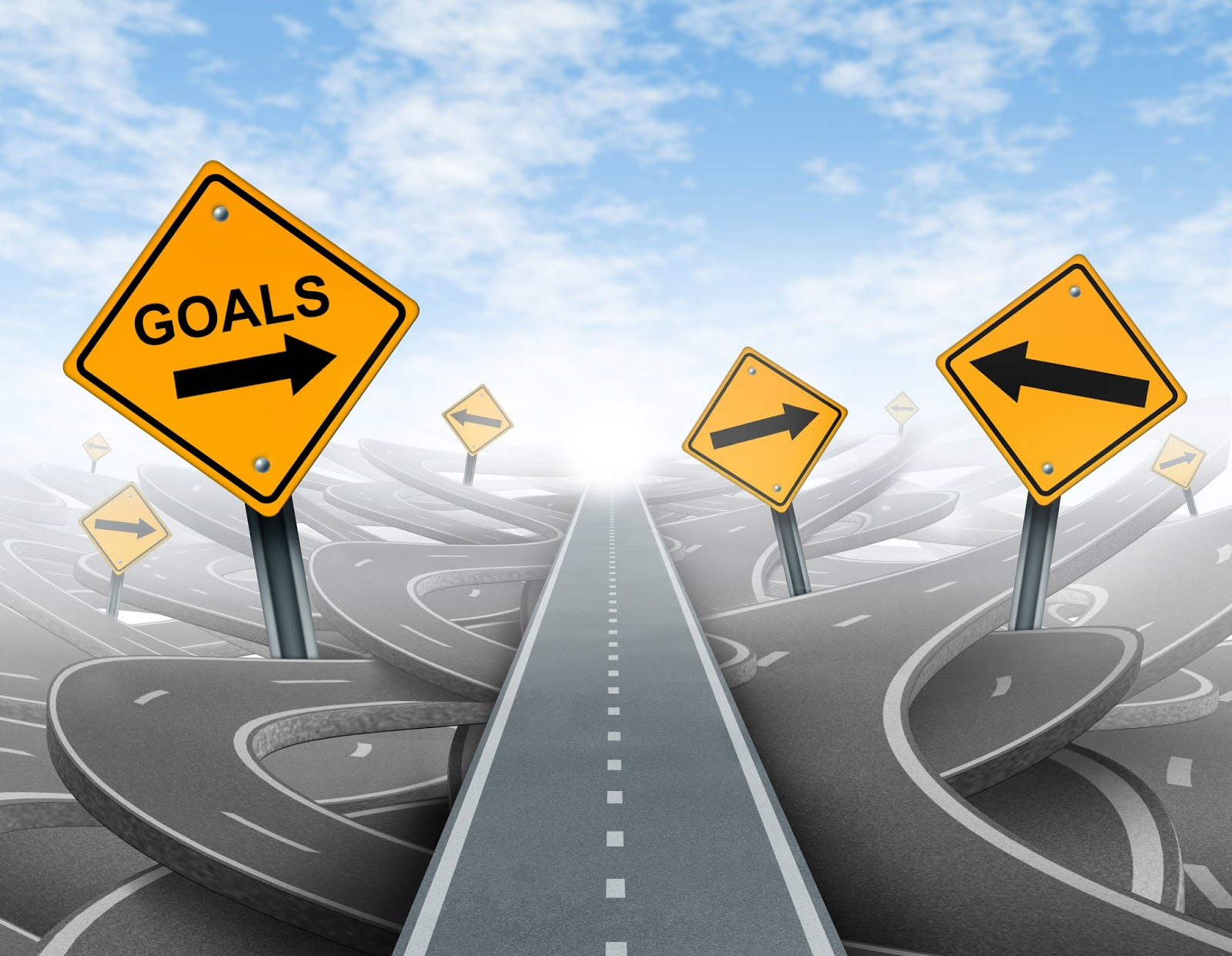 setup your goals