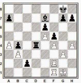 Posición de la partida de ajedrez Jurgis - Botvinnik (Leningrado, 1931)