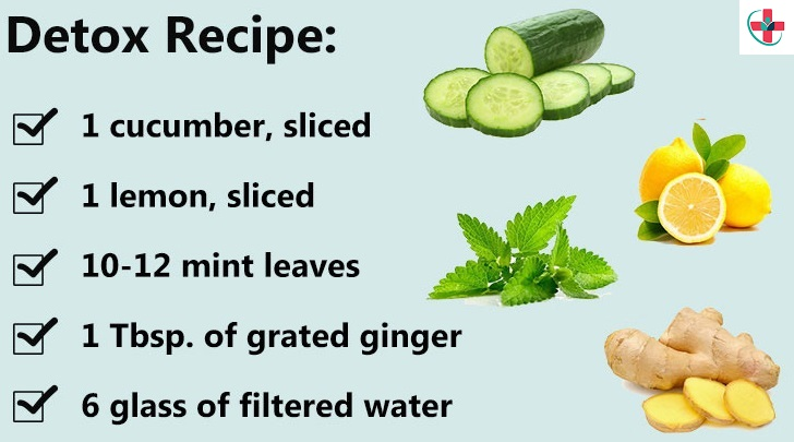 Flat Tummy Detox Recipe