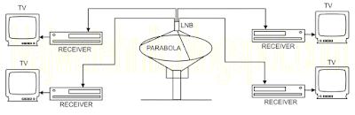 Sistem Paralel Parabola