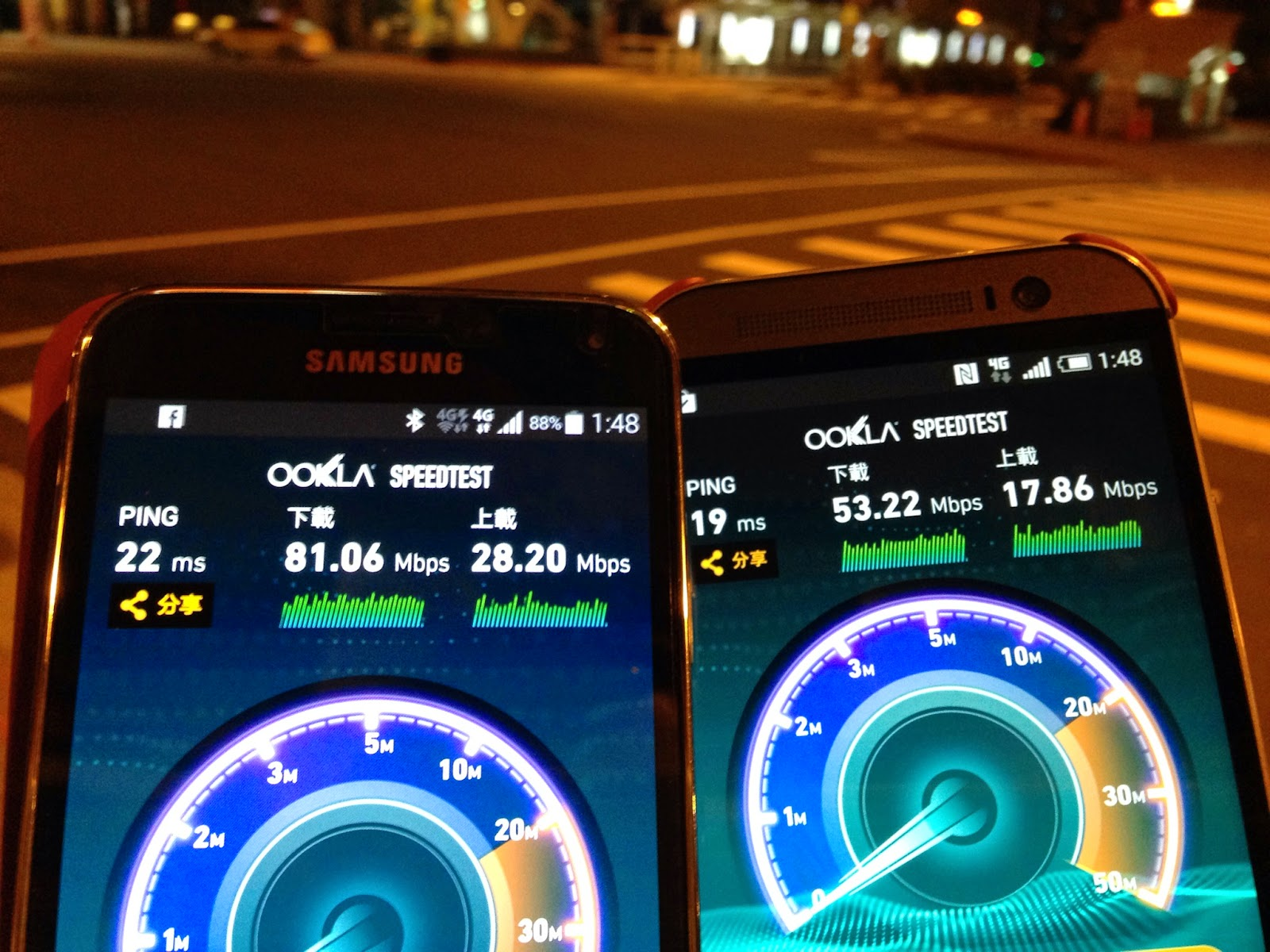 臺灣大哥大 VS 中華電信 4G網路 大臺北地區實測