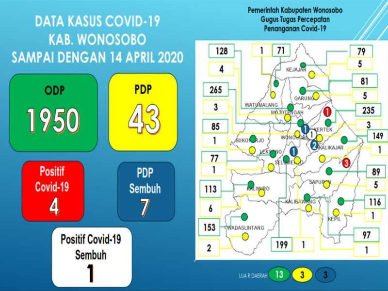 INFORMASI HARIAN KEMUNGKINAN RISIKO COVID-19 ( 14 APRIL 2020 )