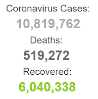 COVID-19 CORONAVIRUS PANDEMIC cases deaths recovered (July 02, 2020, 7.54 GMT)