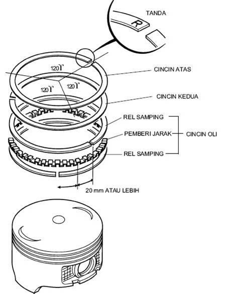 Ring  Korter Silinder Dicuci Bensin Tiris  Pemasangan Seher