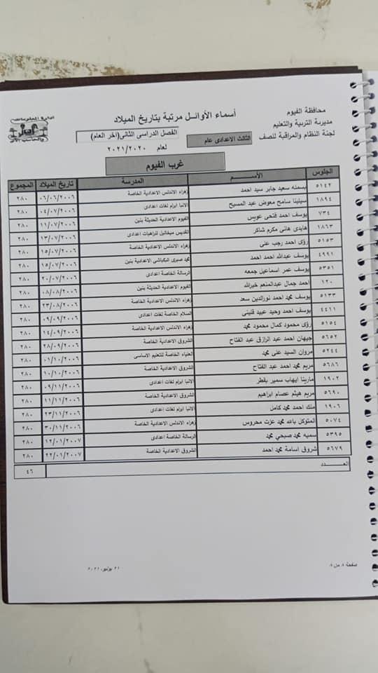 نتيجة الشهادة الإعدادية 2021 محافظة الفيوم 203781179_1479381045743707_7472159470224580200_n