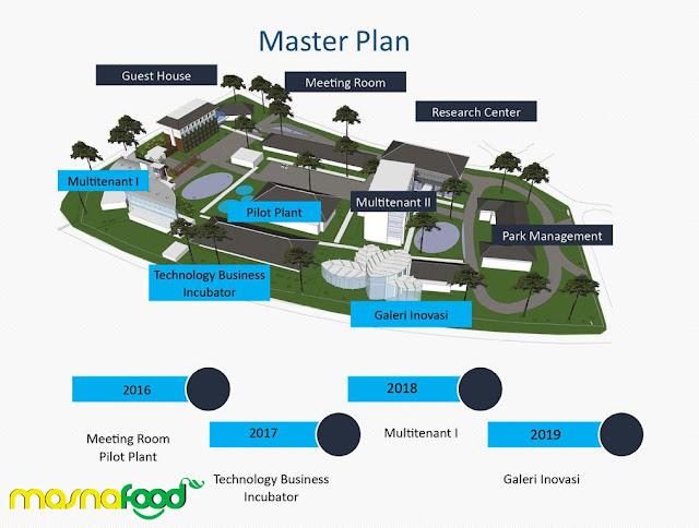 IPB Science Techno Park - Kawasan Inovasi Pertanian, Pangan & Biosains di Bogor