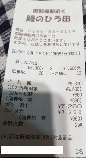 鰻のひろ田 2020/8/1 のレシート