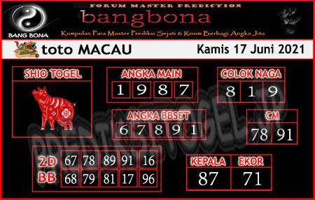 Prediksi Bangbona Toto Macau Kamis 17 Juni 2021