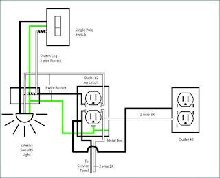 Basic wiring on a residential ~ Nota Kejuruteraan