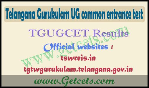 TGUGCET Results 2022 degree, tswreis.in ttwreis ug rank card download