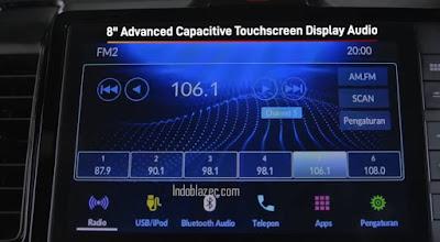 Head unit Apple Car Play dan Android Auto honda City Hatchback 2021