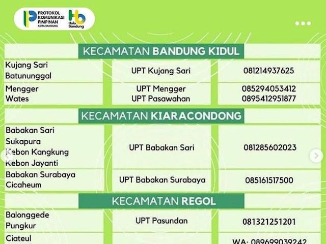 Daftar Nomor Telepon Penanganan Covid-19 Puskesmas di Kota Bandung