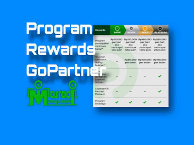 Prigram rewards gopartner
