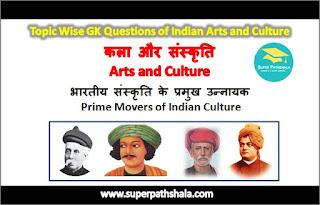 भारतीय संस्कृति के प्रमुख उन्नायक GK Questions Set 3
