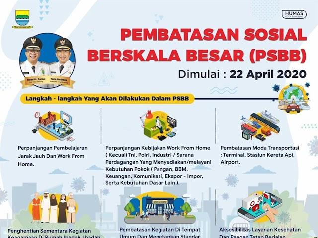 15.000 Warga Kota Bandung Bakal Menjalani Swab Test Saat PSBB