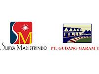 Lowongan Kerja PT Surya Madistrindo (SM) - Application Support Specialist Officer (Supervisor)