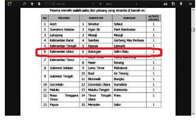 Kawasan Transmigrasi untuk wilayah Provinsi Kalimantan Utara