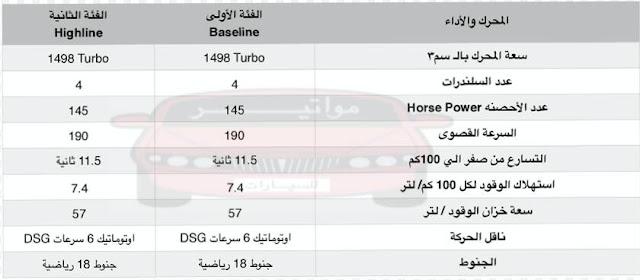توضيح وعرض كامل لمواصفات شيري تيجو 7 موديل 2020 وتجهيزاتها الداخلية والخارجية