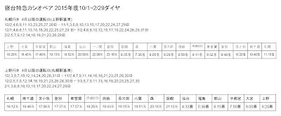寝台特急カシオペア 2015年度10/1~2/29ダイヤ