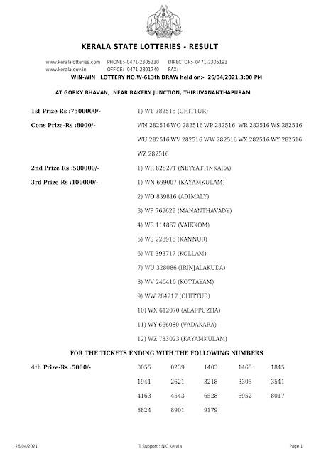 Kerala Lottery Result 26.04.2021 Win Win Lottery Results W 613