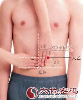 太乙穴位 | 太乙穴痛位置 - 穴道按摩經絡圖解 | Source:xueweitu.iiyun.com