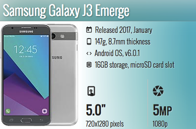 Samsung Galaxy J3 Emerge PC Suite Download - Download