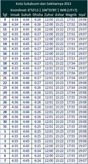 jadwal ramadhan Sukabumi 2013