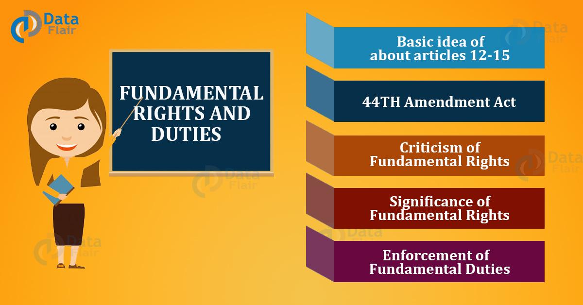 Fundamental Rights And Duties In Hindi || Fundamental Rights In Hindi || भारतीय संविधान में मौलिक अधिकार और कर्तव्य