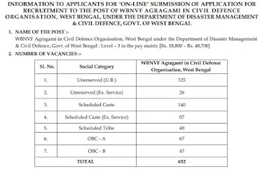 WBPRB Recruitment Agragami in Civil Defence