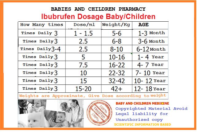 Sciroppo Ibuprofen Per Neonati E Bambini Babies And