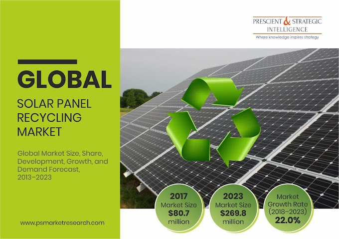Popularity of Solar Panel Recycling Set to Soar in Asia-Pacific in Future