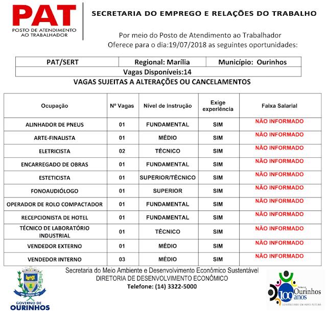 PAT oferece 14 vagas para quinta-feira 19/07
