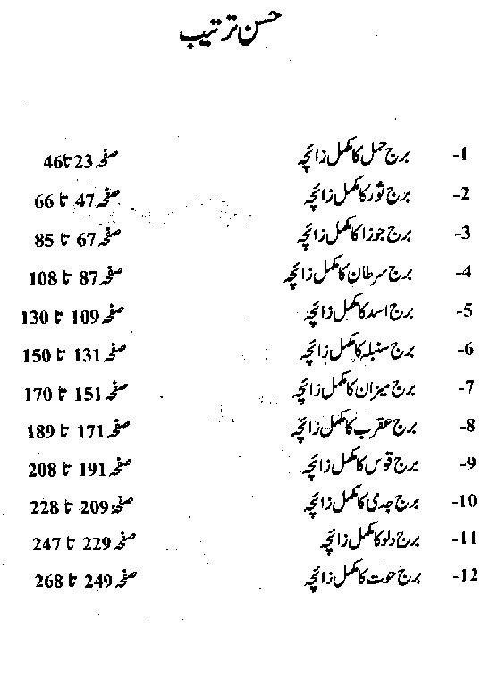 Astrology Urdu book Contents