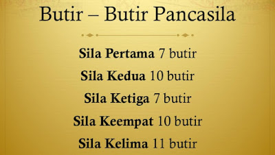 Butir-Butir Pancasila