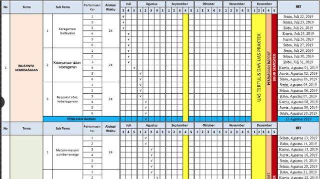 Pada kesempatan kali ini saya akan membagikan berkas Promes Kelas  Promes Kelas 4 Kurikulum 2013 Revisi 2019 (Semester 1 & 2)