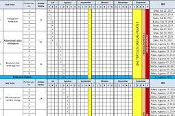 Promes Kelas 4 Kurikulum 2013 Revisi 2019 (Semester 1 & 2)