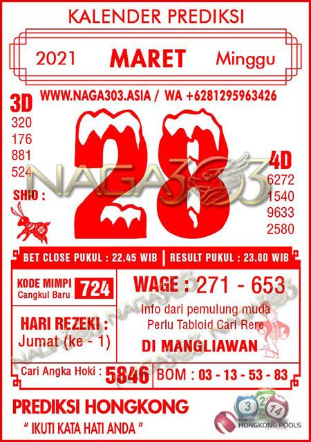 Prediksi Naga303 Togel HongkongMinggu 28 Maret 2021