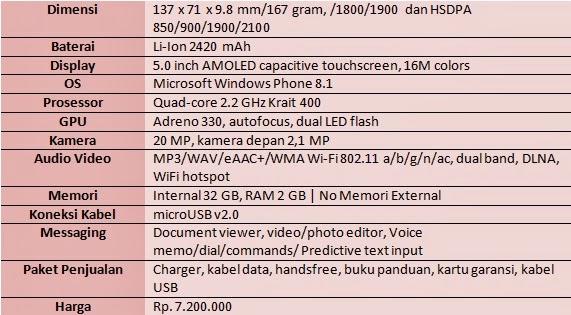 Harga dan Spesifikasi Microsoft Nokia Lumia 930
