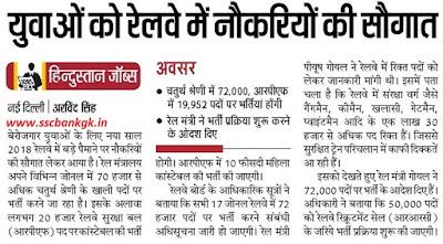 Railway Group D Vacancy 2017 Bharti 72,000 Latest News