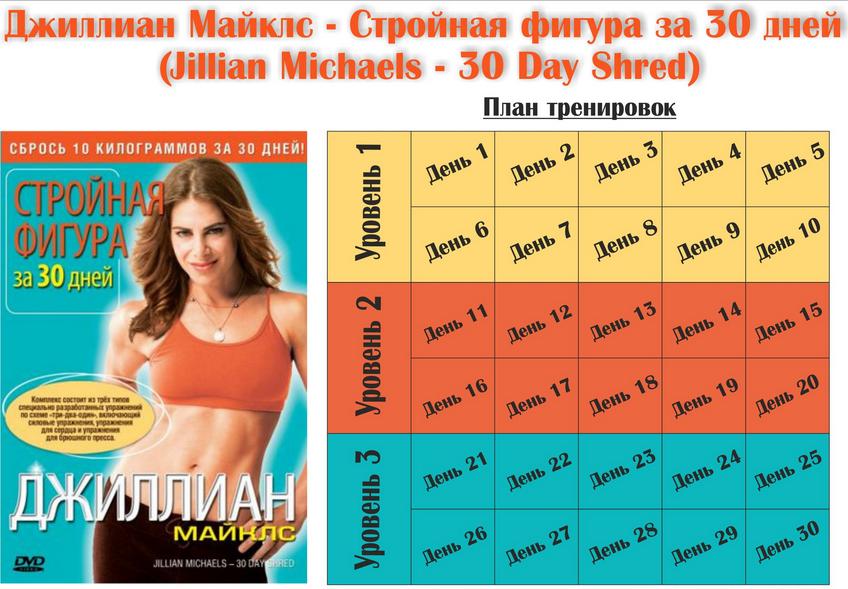 СТРОЙНАЯ ФИГУРА ЗА 30 ДНЕЙ С ДЖИЛЛИАН МАЙКЛЗ ВИДЕО НА РУССКОМ СКАЧАТЬ БЕСПЛАТНО