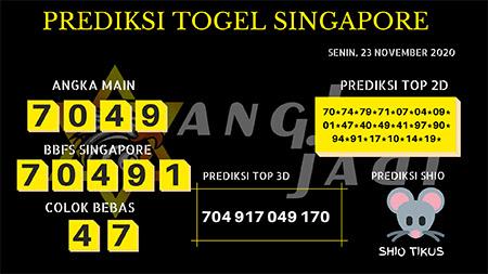 Prediksi Angka Jitu SGP Senin 23 November 2020