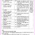 Bangladesh council of Scientific and industrail Research (bcsir) job circular 2019